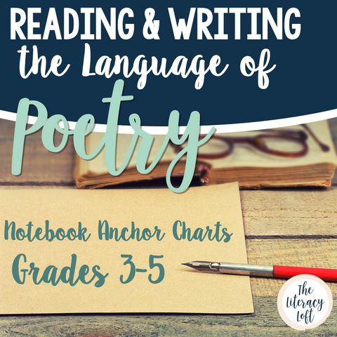 Poetry - JUST the Notebook Anchor Charts