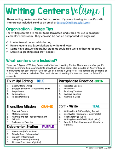 Writing Centers (Volume 1 Informational & Opinion) | Distance Learning