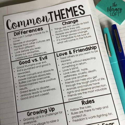 Reading and Writing Notebook Charts {Ultimate Bundle}