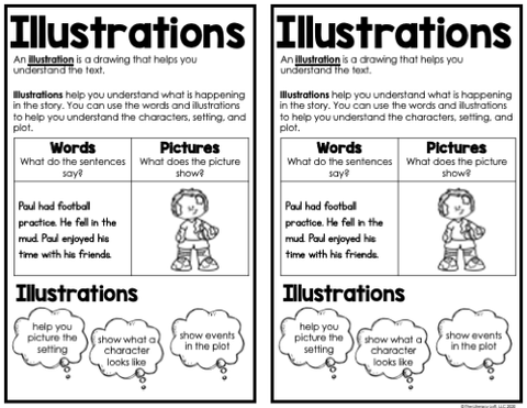 Reading Notebook Anchor Charts {Literature} 2nd Grade