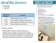 Line Plot Math Task Cards (4th Grade) Google Slides & Forms Distance Learning