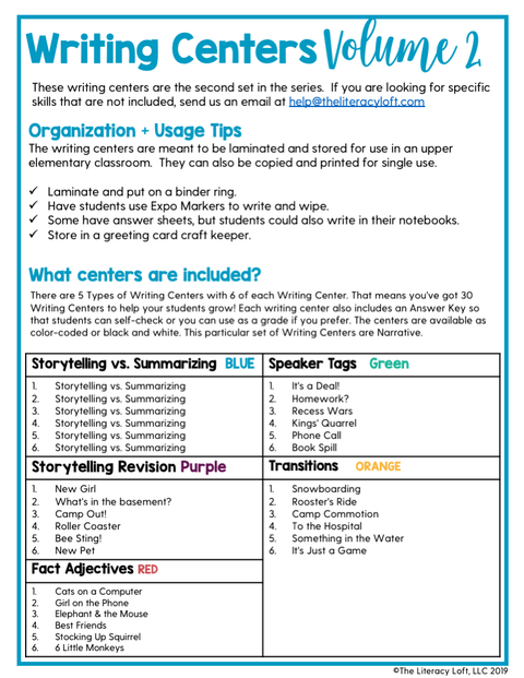 Writing Centers (Volume 2 Narrative) | Distance Learning | Google Slides