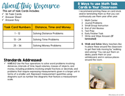 Distance, Time and Money Task Cards (4th Grade) Google Slides and Forms Distance Learning