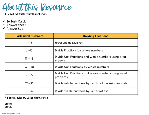 Dividing Fractions Task Cards (5th Grade) | Distance Learning