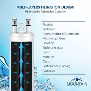 MountainFlow WF3CB, PureSource 3, FFHS2611LWF Water Filters (5pcs)