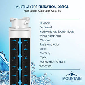 EPTWFU01 Refrigerator Water Filter By Mountain Flow 4Pack