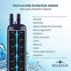 3WSC19D4XD00 water filter
