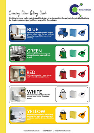 Cleaning Colour Coding Chart
