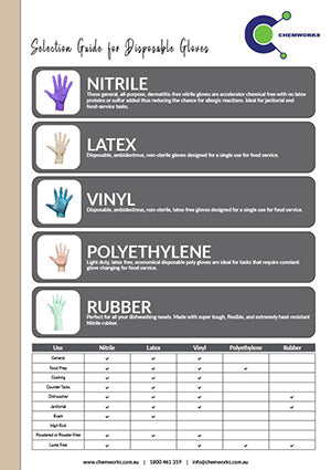 Selection Guide for Disposable Gloves