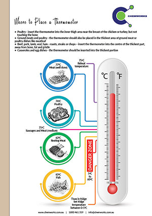 Where to Place a Thermometer