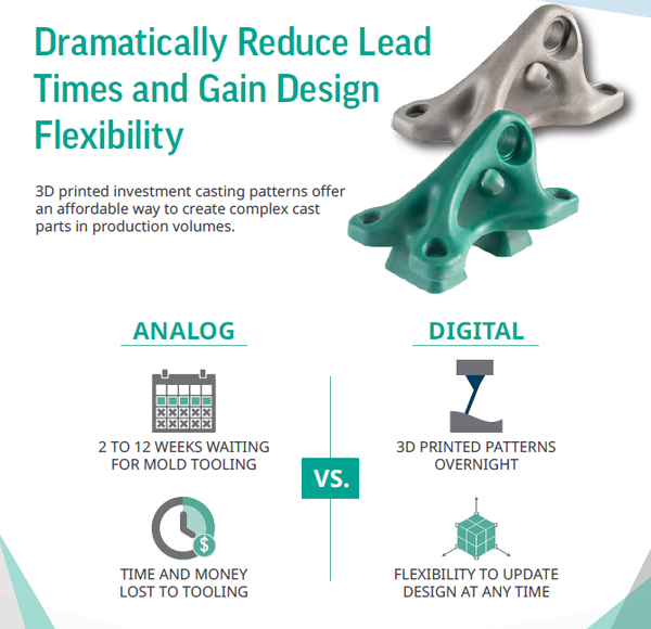 Reduce lead time while gaining design flexibility