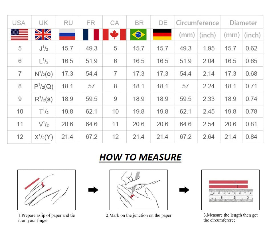 Ring Size Measurements