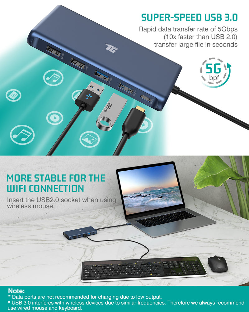 USB C Hub, USB C Adapter, Tiergrade 12 in 1 Triple Display Adapter