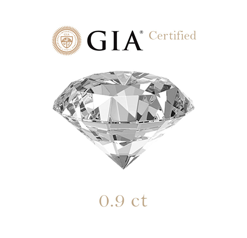 0.9ct Round Diamond