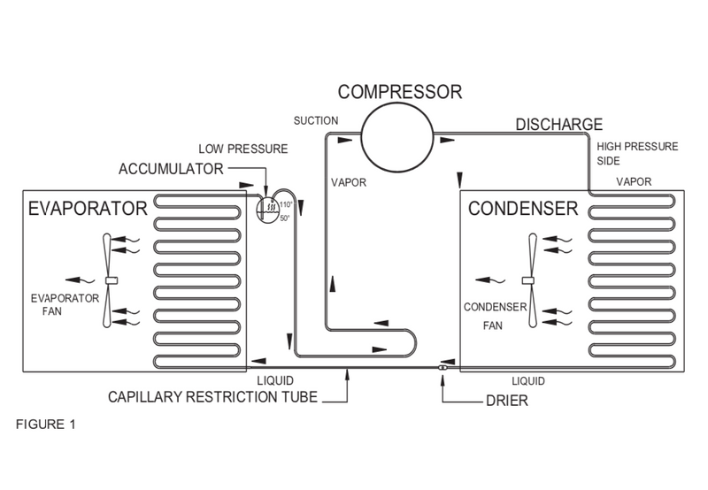 Refrigeration system diagram