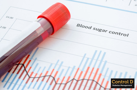 The Effects of Prolonged Hyperglycemia (High blood Sugar levels)