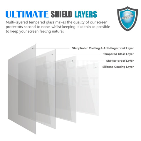 our screen protector showing the multi layer structure which helps with impact protection, oleophobic coating and tempered glass