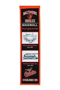 "Baltimore Orioles Camden Yards Stadium Evolution Heritage Banner - 8""x32"""