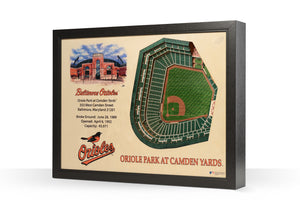 baltimore orioles camden yards