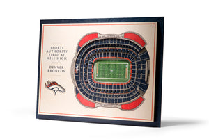 denver broncos 3d stadiumview wall art