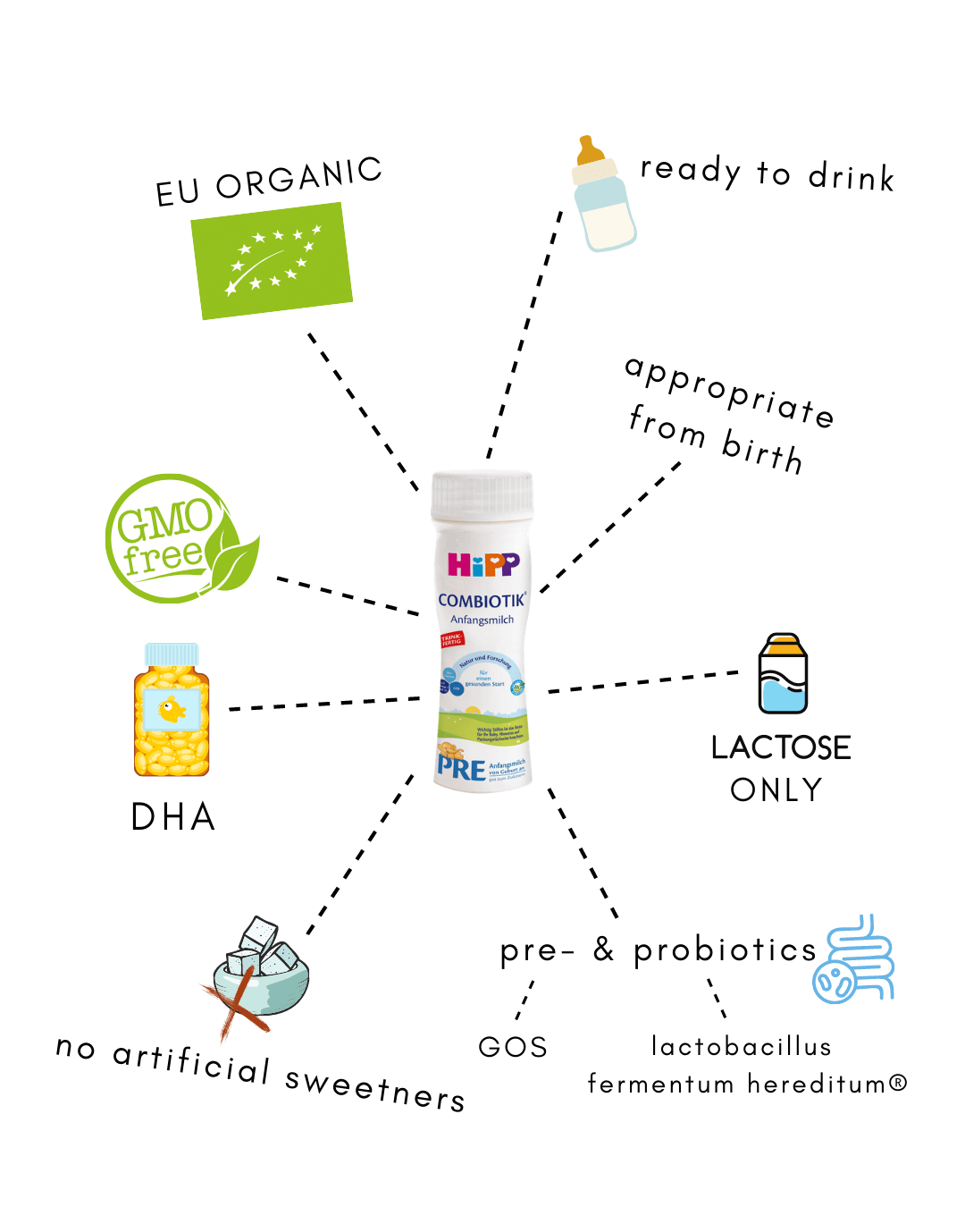 """""""hipp-pre-ready-to-feed-infographic"""""""