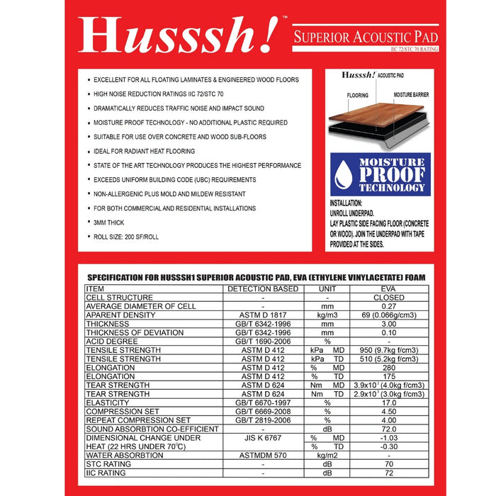 Husssh Flooring Underlay 200 sq.ft Roll