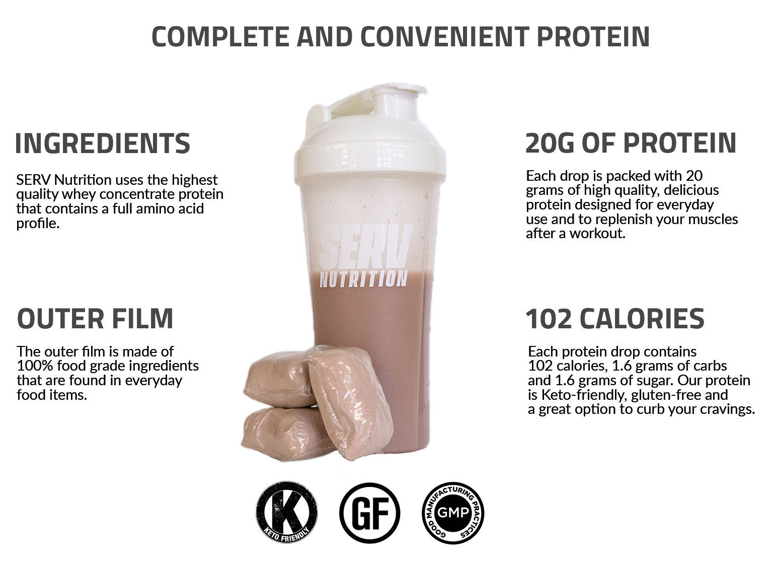 NUTRITION FACTS – SERV Nutrition