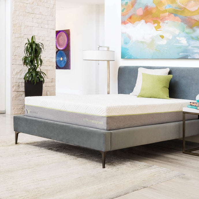 What's the best mattress profile for me?
