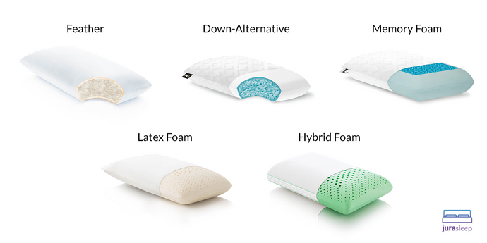Which Pillow Is Best For Me?