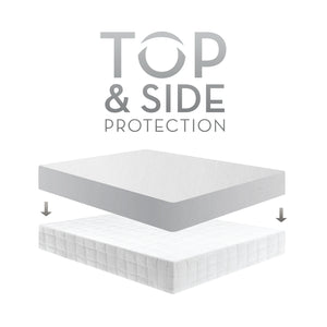 Five 5ided Omniphase<sup></sup> Mattress Protector