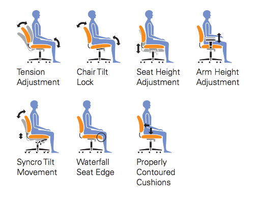 Mesh High Back Managers Chair - JD11516B - Joe's Discount Office Furniture