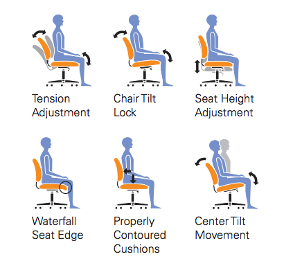 Mid Back Armless Task Chair - OTG11922B - Joe's Discount Office Furniture - Configuration Options