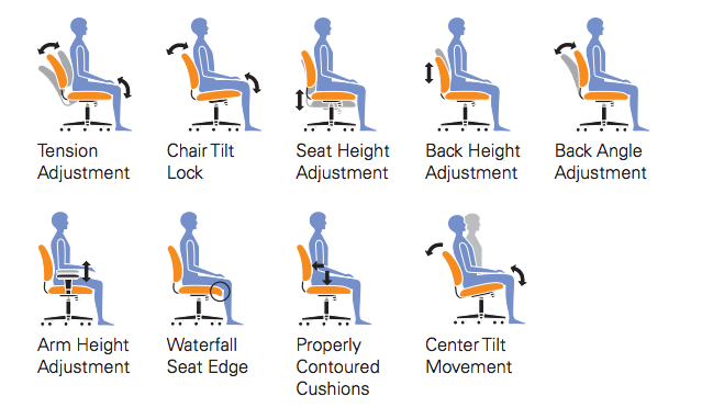 Adjustable Ergonomic Chair - OTG11631B - Configuration Options - Joe's Discount Office Furniture