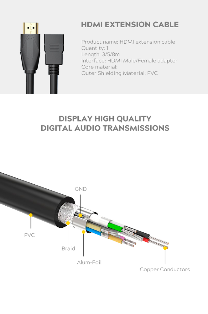 Extension Cable for Oculus Rift S includes DP+USB