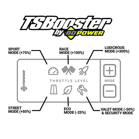 TS Booster V3.0 - Chevy / GMC / Dodge / Jeep / Fiat / Nissan (Check application listings)