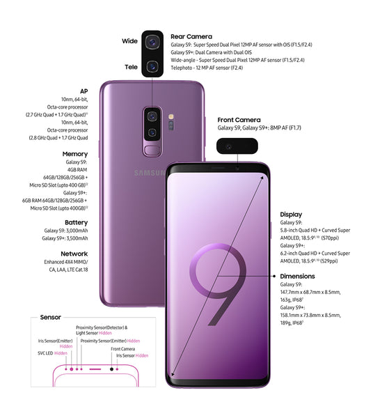 Samsung S9 infographic