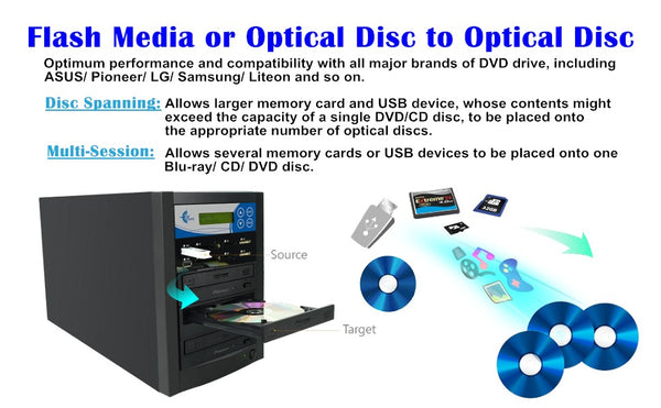 usb to disc duplicator