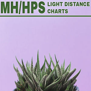 MH and HPS Light Distance Charts