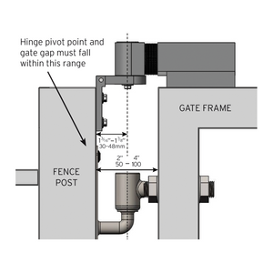 SureClose® EASY Gate Closer