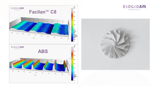 profilometry C8 vs ABS