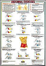 Abdominal Exercises (Floor) Chart