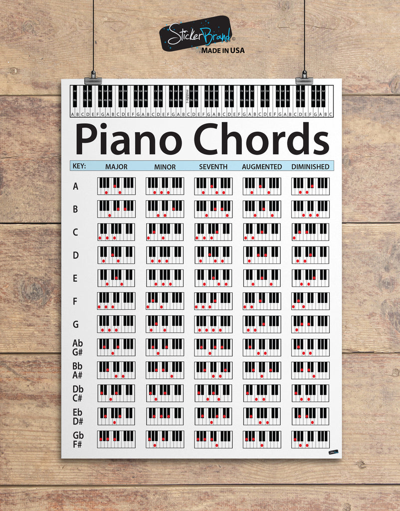 piano chord chart poster educational handy guide chart print for keyb. Black Bedroom Furniture Sets. Home Design Ideas