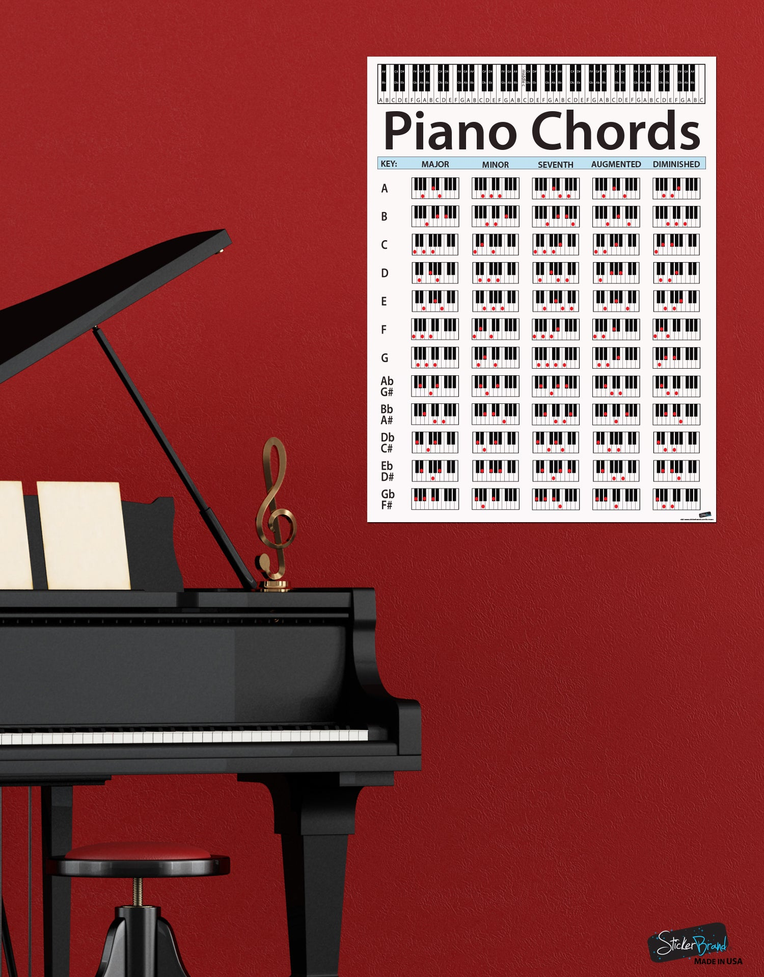 It's just a photo of Clean Printable Piano Chord Charts