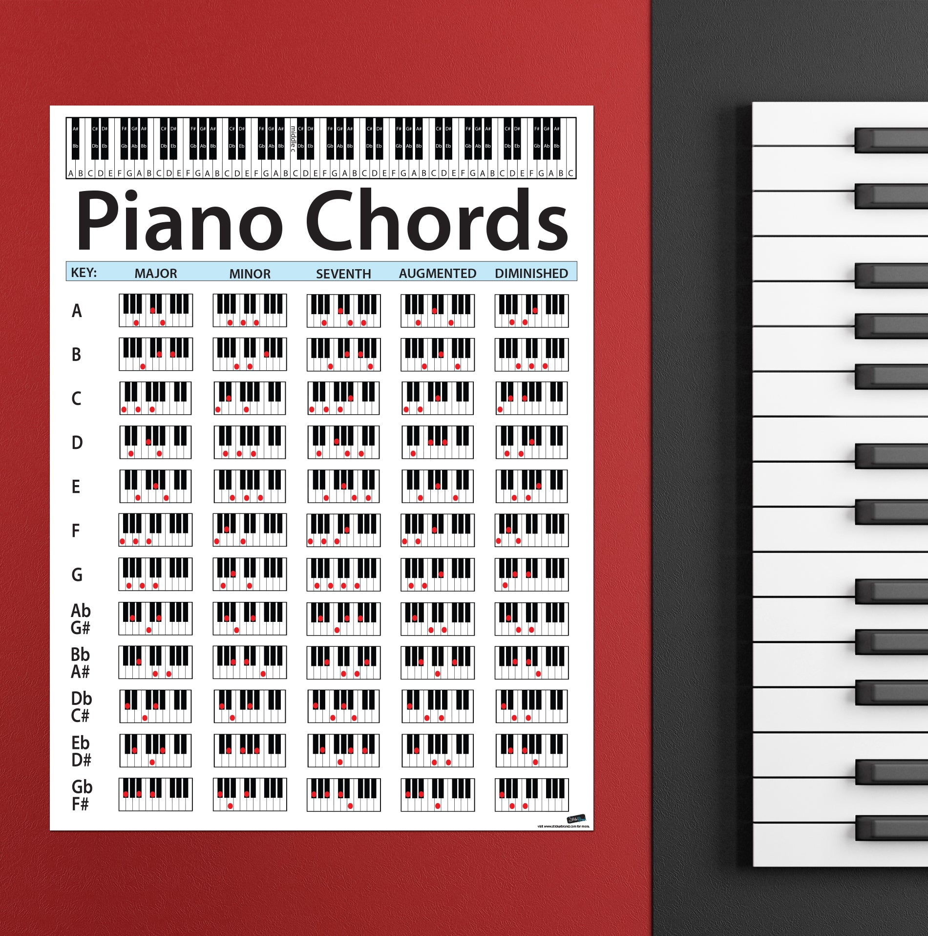graphic regarding Piano Chords Chart Printable named Piano Chord Chart Poster. Instructive Effortless Specialist Chart
