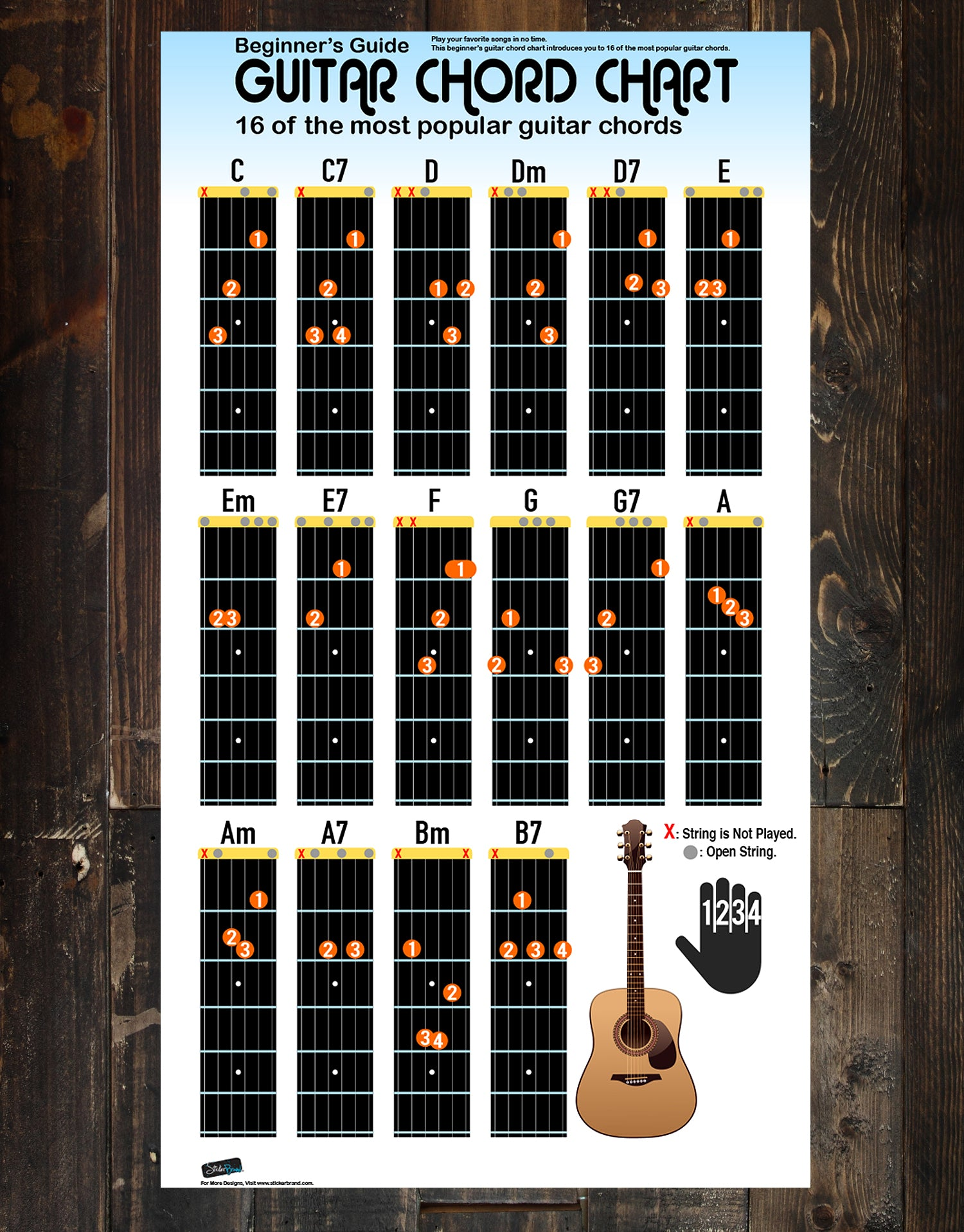 Guitar Chord Chart A7 Diagram Poster 16 Popular Chords Guide Perfect For Studen