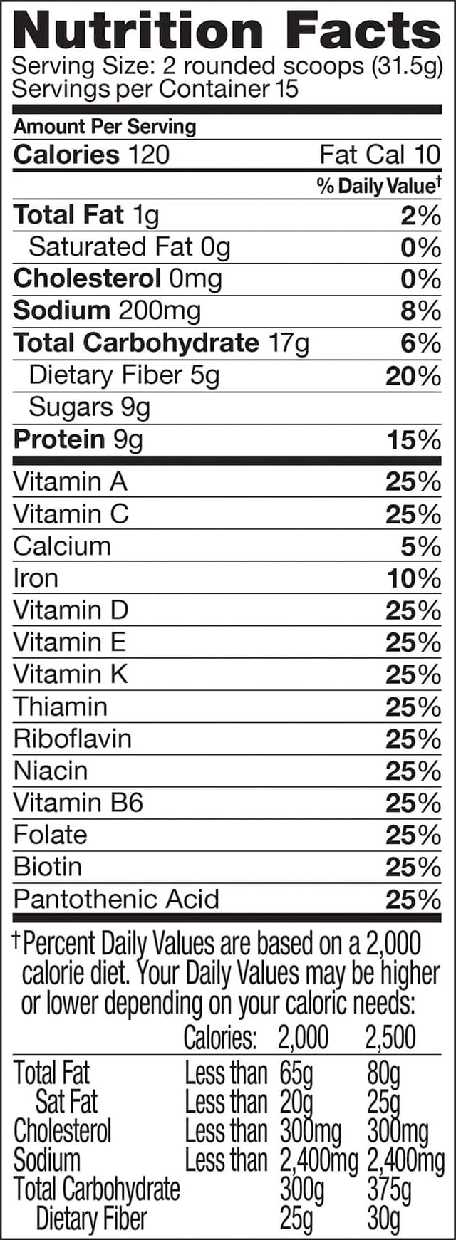 Kids Protein Ingredients