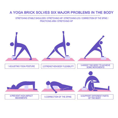 Yoga Fitness Block