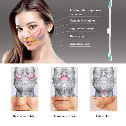 Image of No More Sagging Face!  Anti Aging Facial Fitness Muscle Toning & Strengthening.