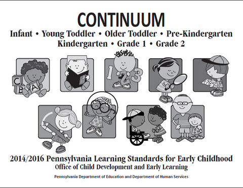 Image result for PA Early Learning Standards continuum