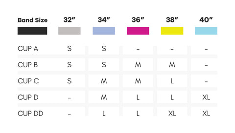 Swearit sports bra sizing chart